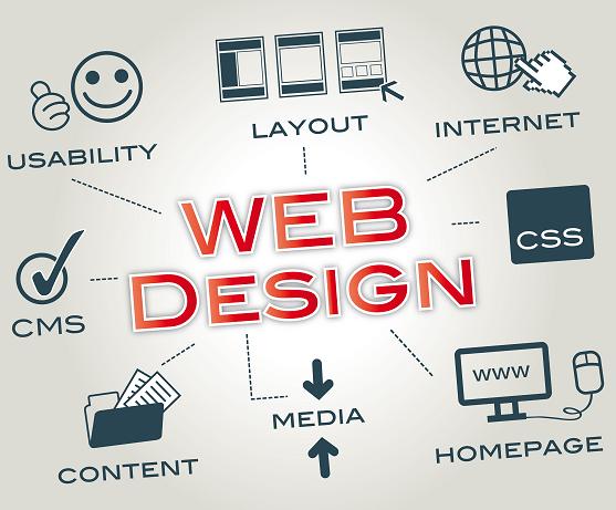 Thiết kế website wordpress giá rẻ tại Thanh Hoá