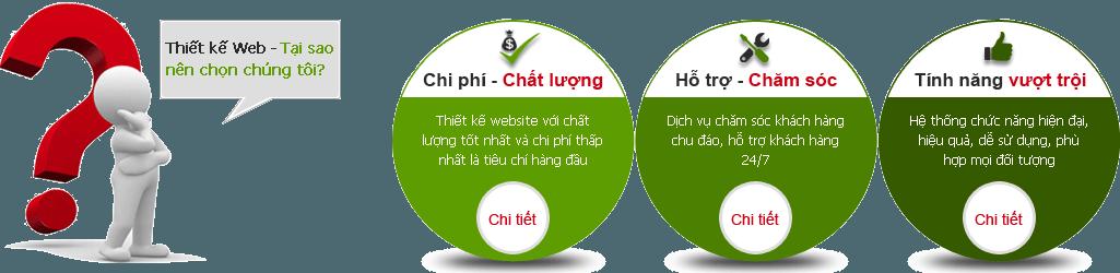 thiet-ke-website-tron-goi