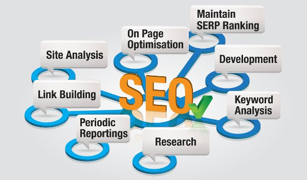 SEO-learning_zpse4bd86c6