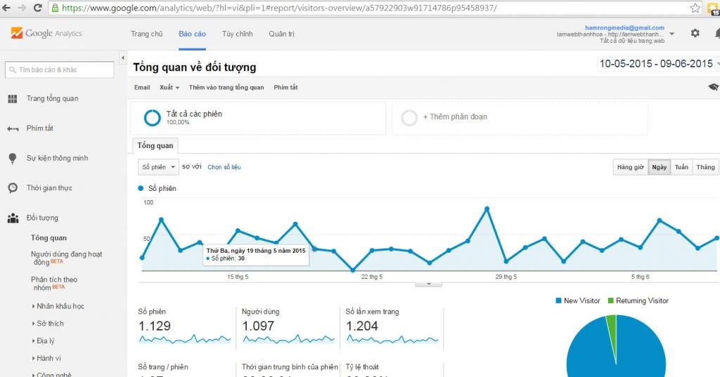 Google-Analytic-2-seo-web-thanh-hoa